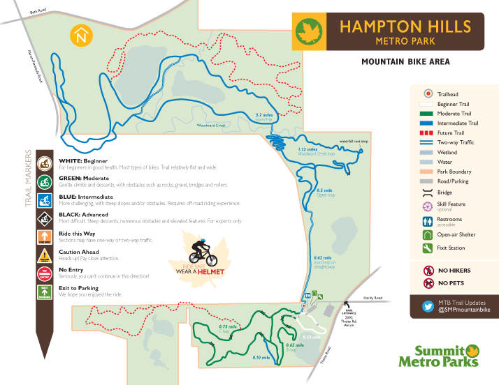 Mountain Bike Area Map