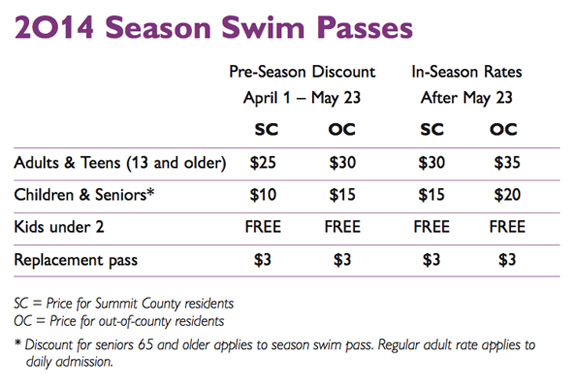 2012-Swim-Season-Prices.jpg